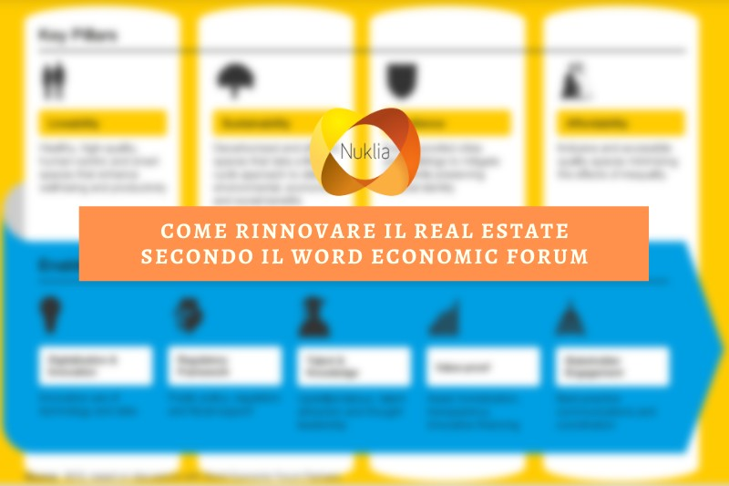 Come rinnovare il real estate secondo il Word Economic Forum